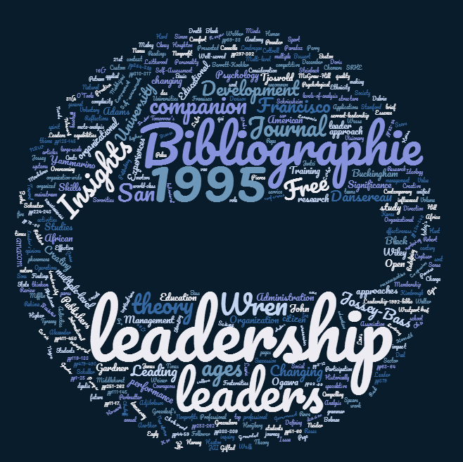 Leadership-bibliographie-1995